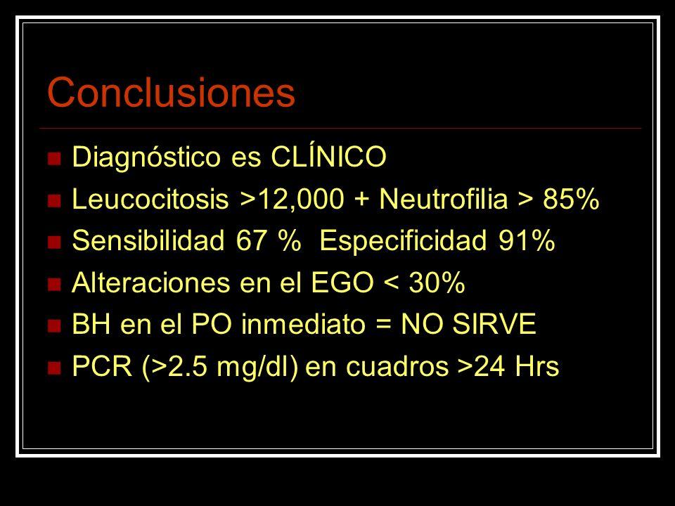 Conclusiones Diagnóstico es CLÍNICO