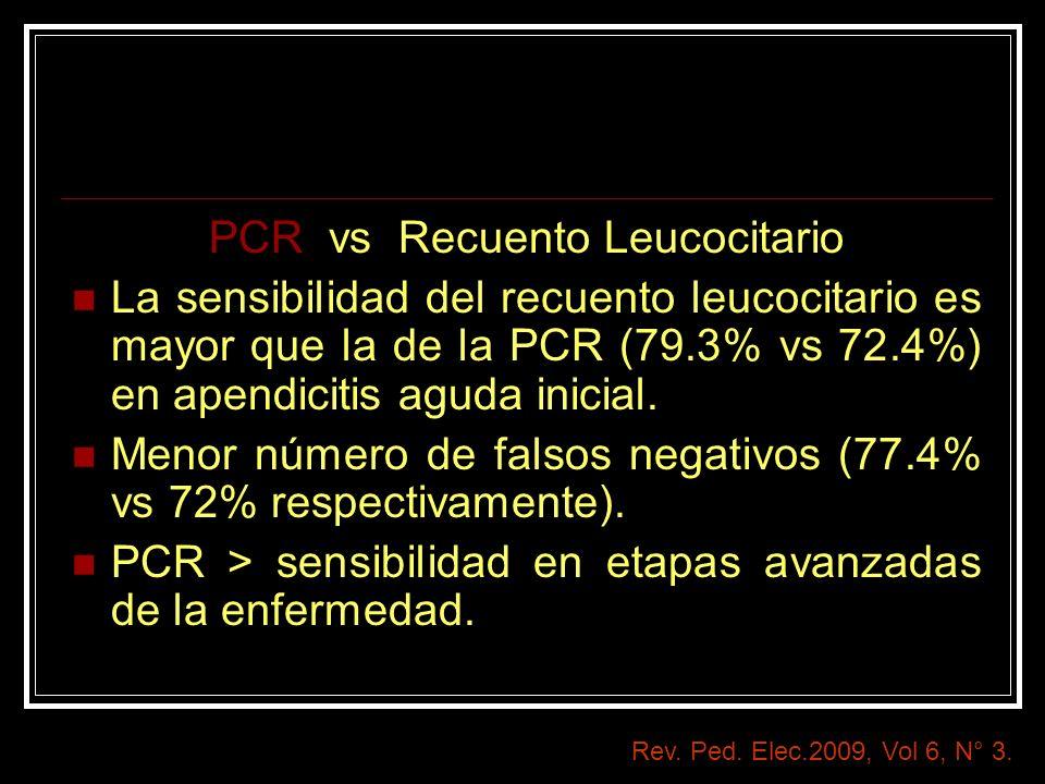 PCR vs Recuento Leucocitario