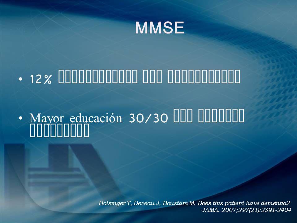 MMSE 12% variabilidad por escolaridad