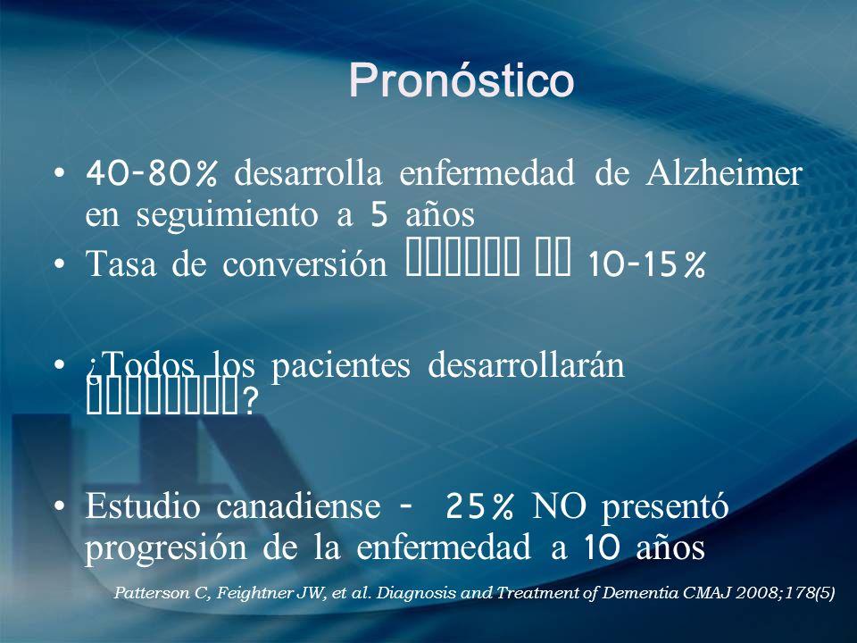 Pronóstico 40-80% desarrolla enfermedad de Alzheimer en seguimiento a 5 años. Tasa de conversión anaual de 10-15%