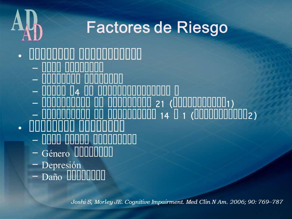 Factores de Riesgo AD Factores Principales Factores Posibles