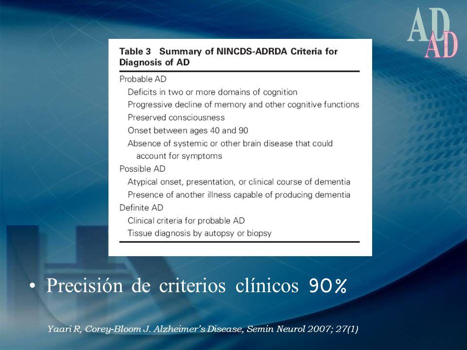 AD Precisión de criterios clínicos 90%