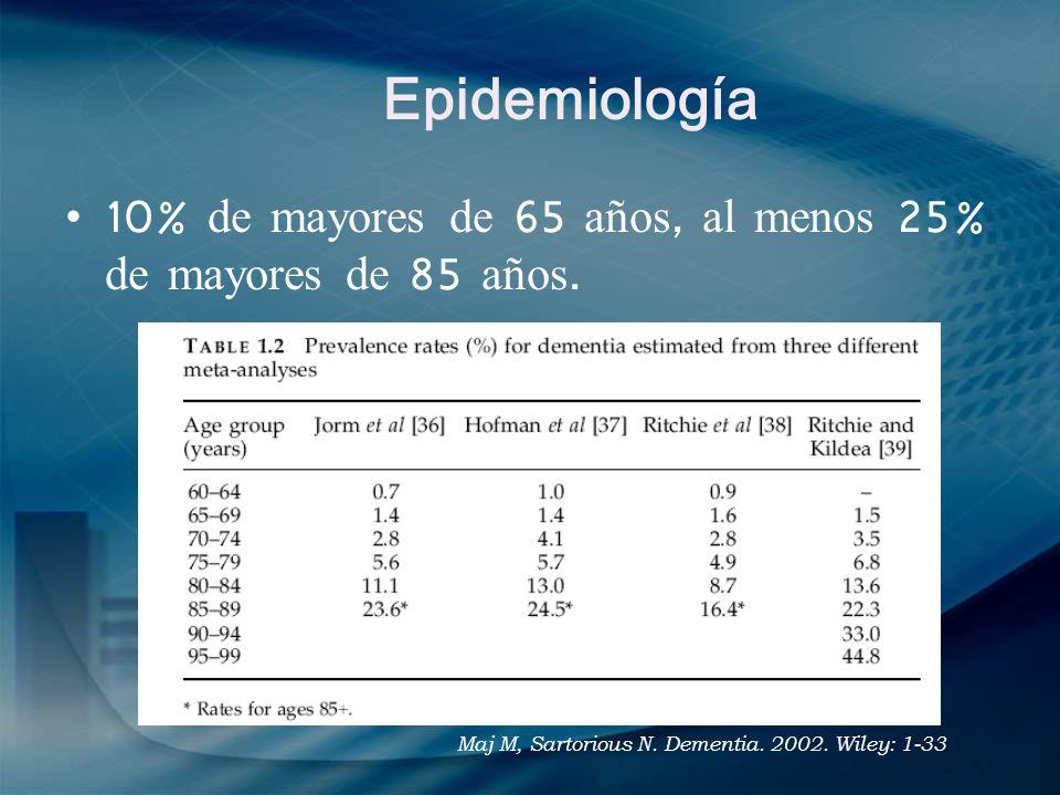 Epidemiología 10% de mayores de 65 años, al menos 25% de mayores de 85 años.