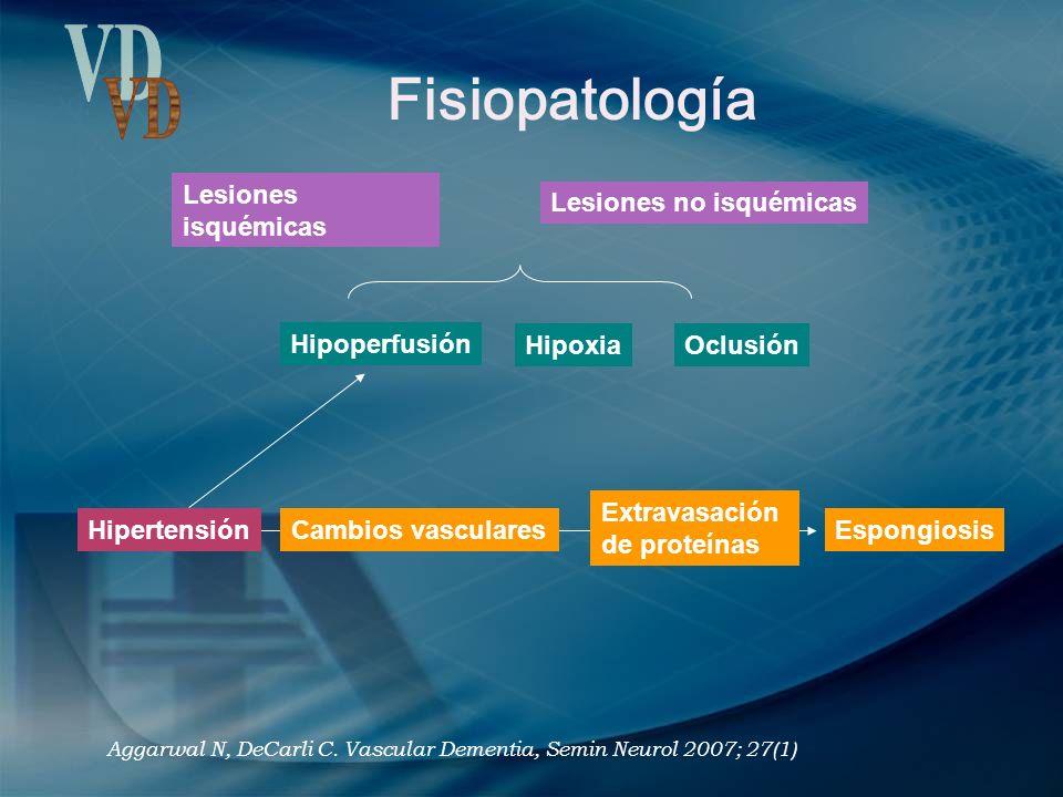 Fisiopatología VD Lesiones isquémicas Lesiones no isquémicas
