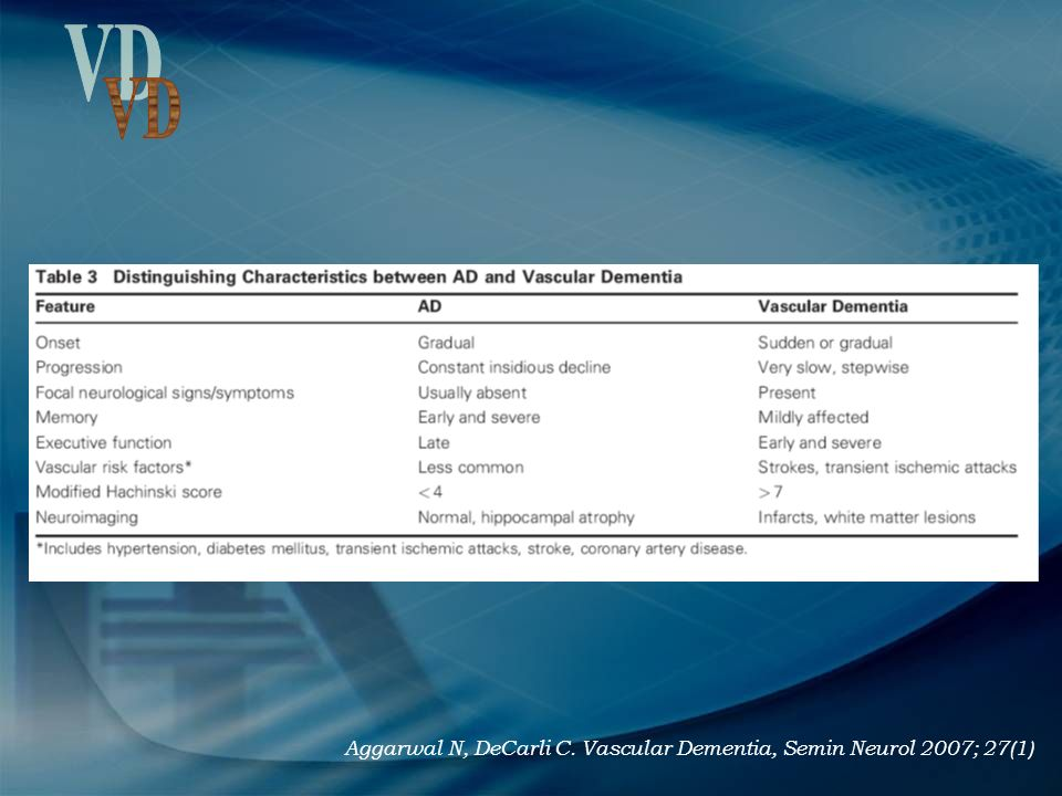 VD Aggarwal N, DeCarli C. Vascular Dementia, Semin Neurol 2007; 27(1)