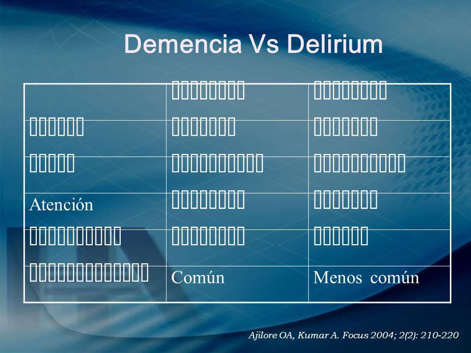 Demencia Vs Delirium Delirium Demencia Inicio Abrupto Gradual Curso