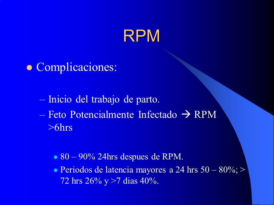 RPM Complicaciones: Inicio del trabajo de parto.
