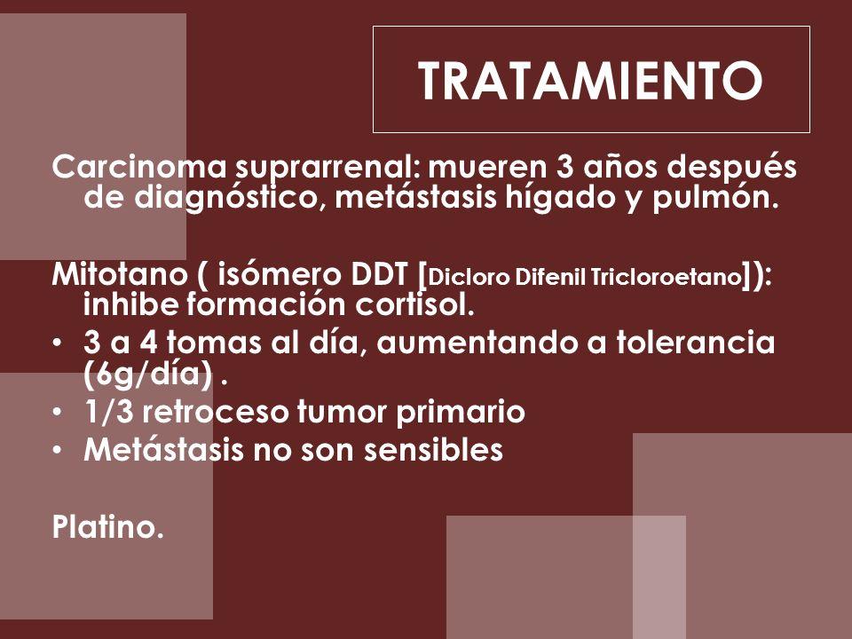 TRATAMIENTO Carcinoma suprarrenal: mueren 3 años después de diagnóstico, metástasis hígado y pulmón.