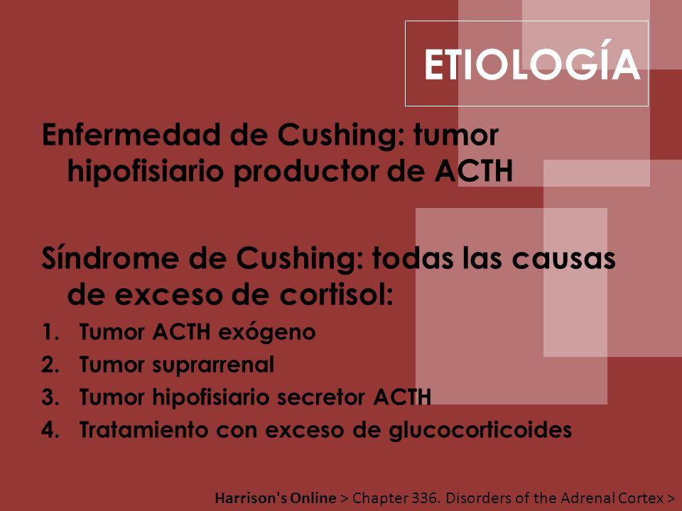 ETIOLOGÍA Enfermedad de Cushing: tumor hipofisiario productor de ACTH