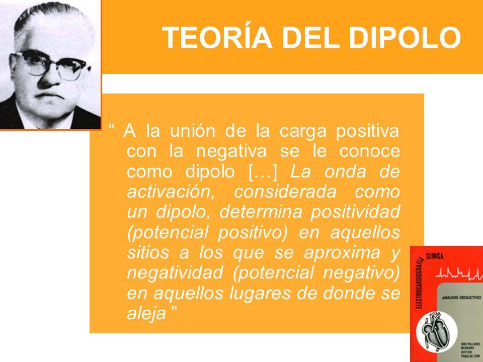 TEORÍA DEL DIPOLO