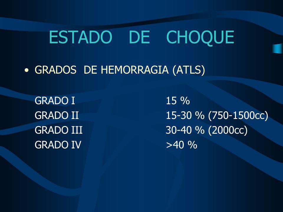 ESTADO DE CHOQUE GRADOS DE HEMORRAGIA (ATLS)