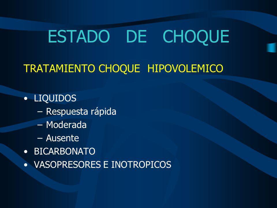 ESTADO DE CHOQUE TRATAMIENTO CHOQUE HIPOVOLEMICO LIQUIDOS