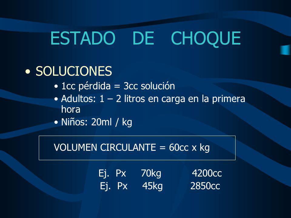 ESTADO DE CHOQUE SOLUCIONES 1cc pérdida = 3cc solución