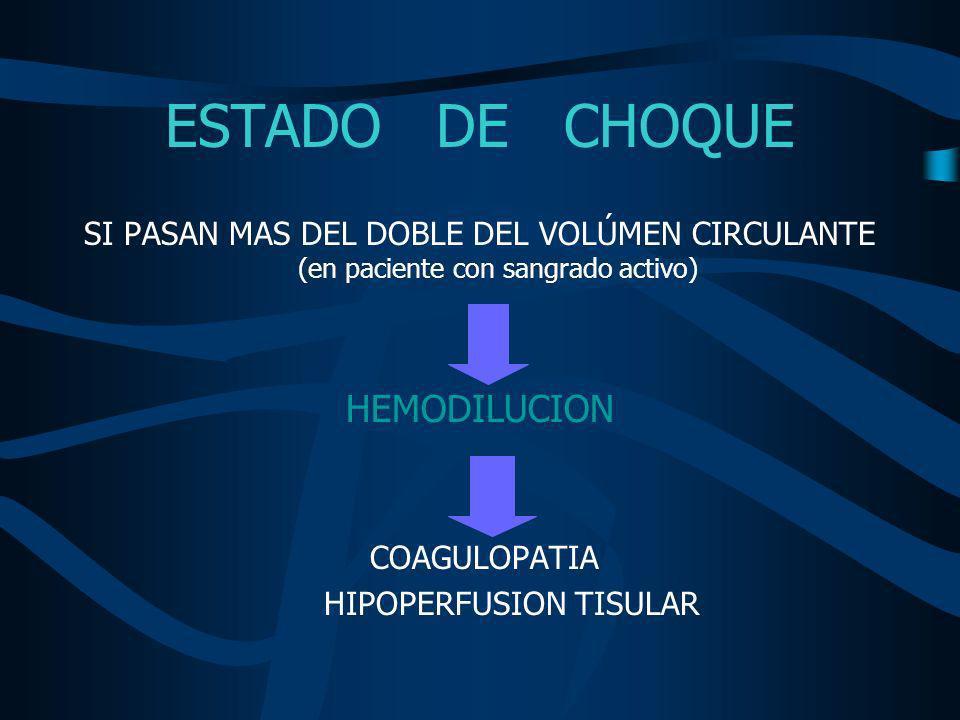 ESTADO DE CHOQUE HEMODILUCION