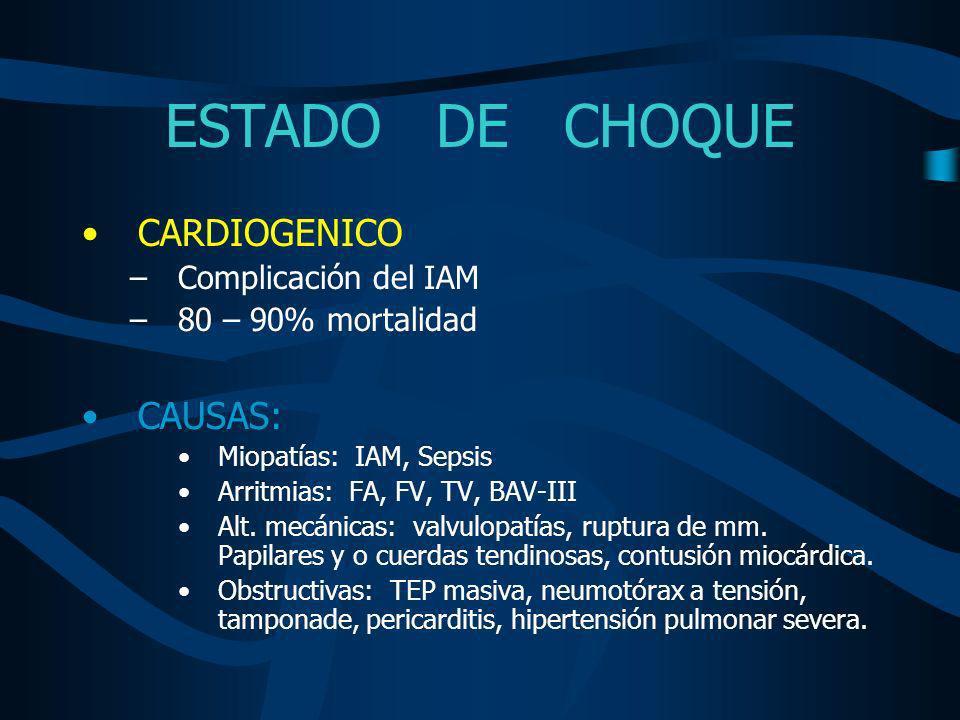 ESTADO DE CHOQUE CARDIOGENICO CAUSAS: Complicación del IAM