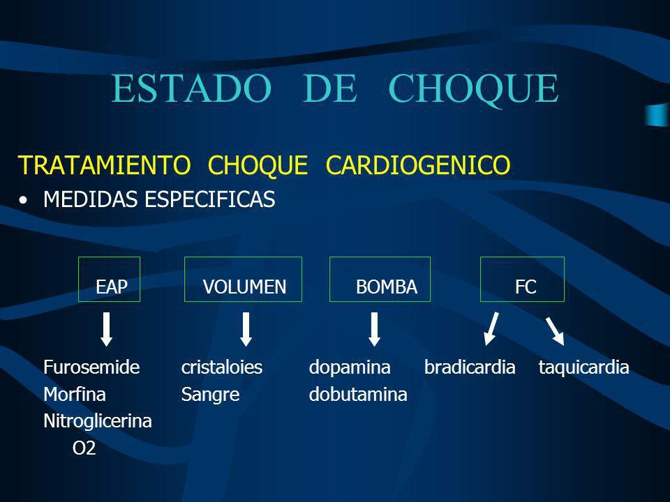 ESTADO DE CHOQUE TRATAMIENTO CHOQUE CARDIOGENICO MEDIDAS ESPECIFICAS