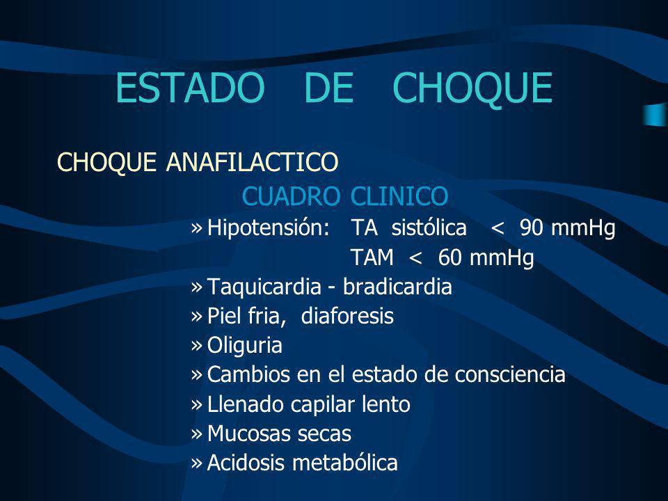 ESTADO DE CHOQUE CHOQUE ANAFILACTICO CUADRO CLINICO