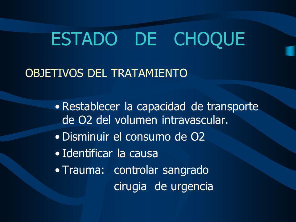 ESTADO DE CHOQUE OBJETIVOS DEL TRATAMIENTO