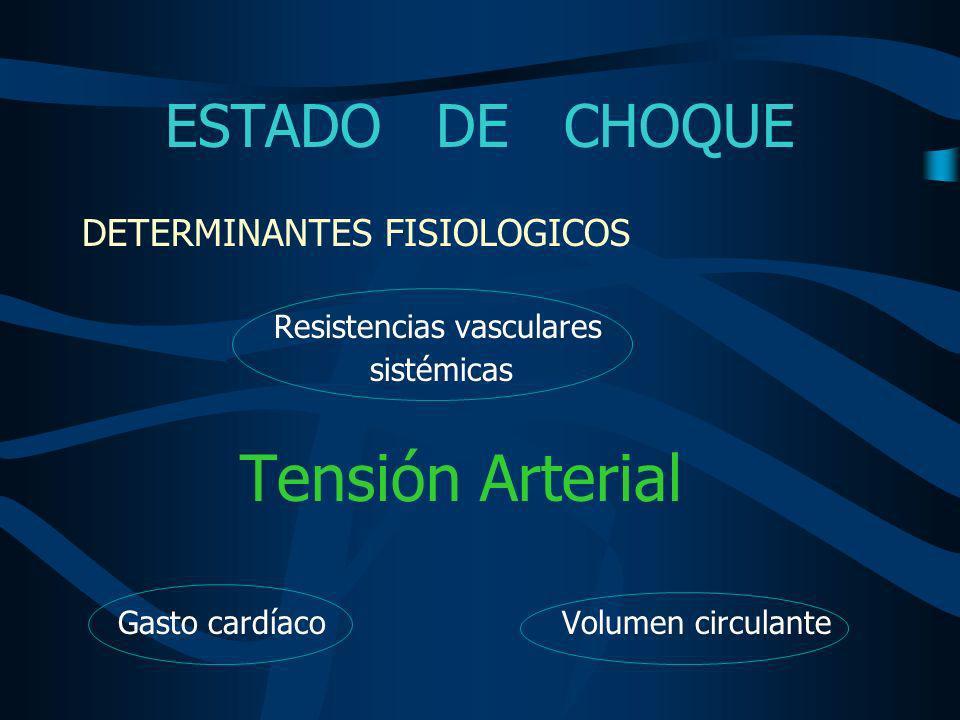 ESTADO DE CHOQUE DETERMINANTES FISIOLOGICOS Resistencias vasculares