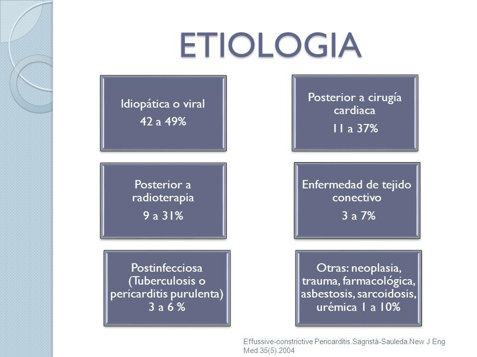 ETIOLOGIA Idiopática o viral. 42 a 49% Posterior a cirugía cardiaca. 11 a 37% Posterior a radioterapia.
