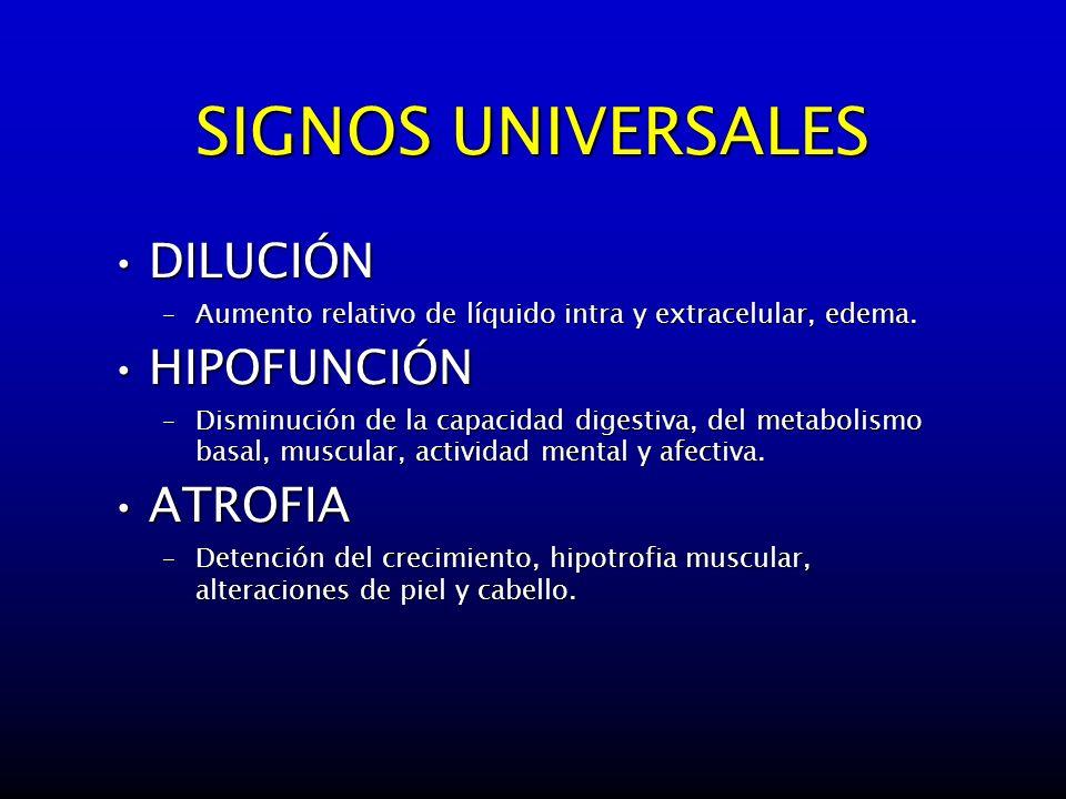 SIGNOS UNIVERSALES DILUCIÓN HIPOFUNCIÓN ATROFIA
