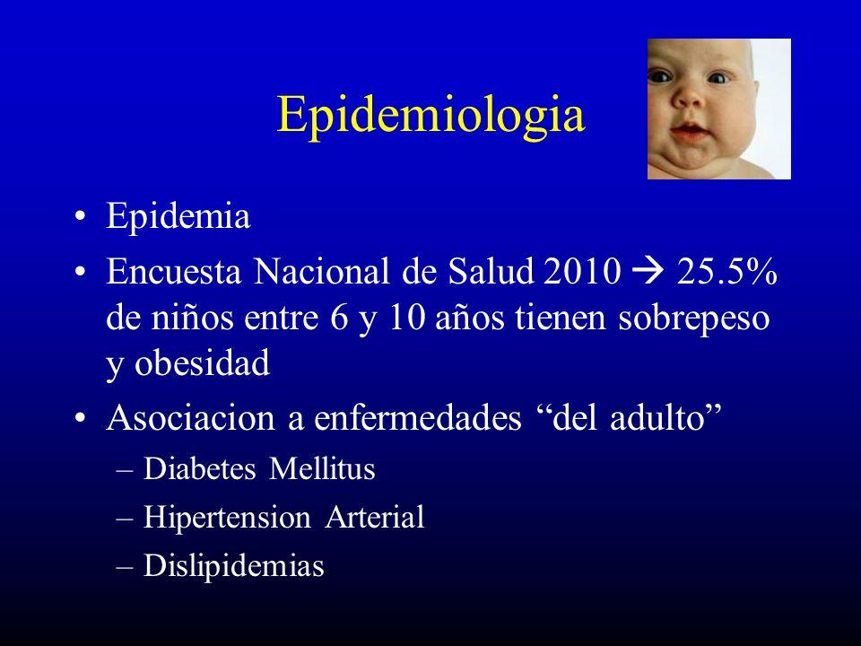 Epidemiologia Epidemia