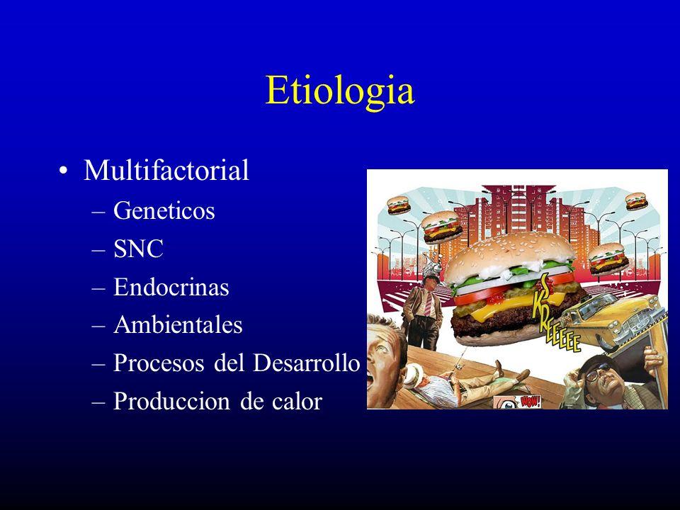 Etiologia Multifactorial Geneticos SNC Endocrinas Ambientales