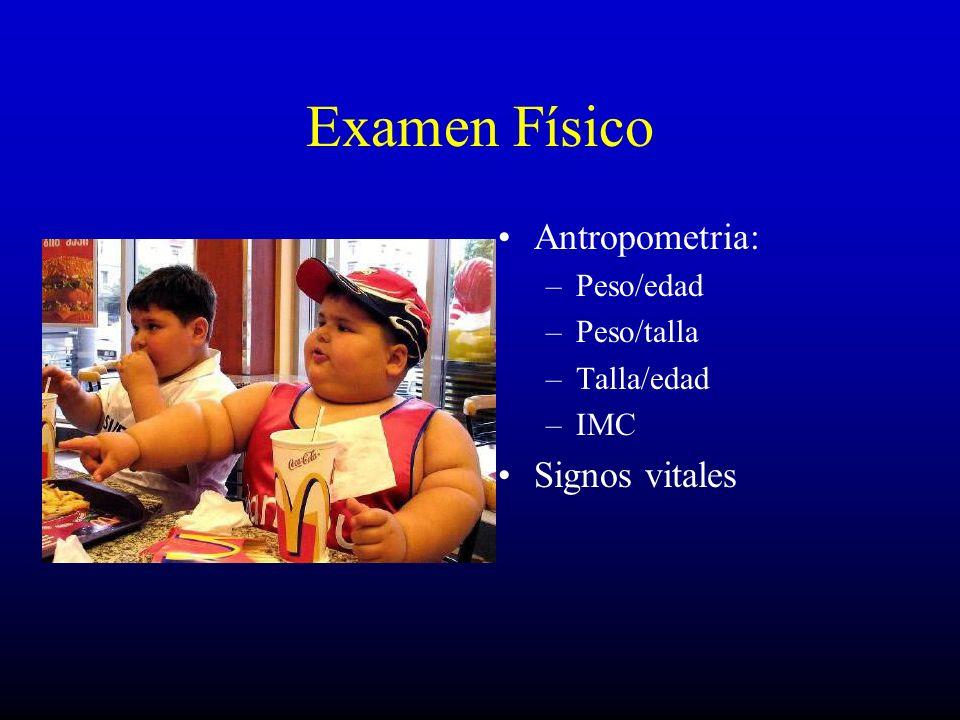 Examen Físico Antropometria: Signos vitales Peso/edad Peso/talla