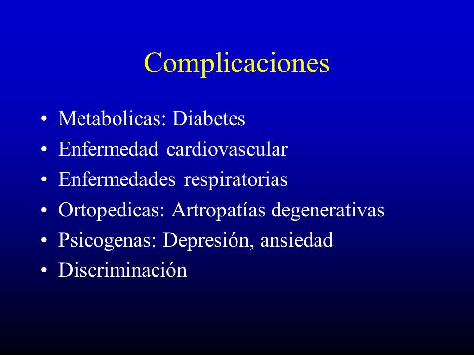 Complicaciones Metabolicas: Diabetes Enfermedad cardiovascular