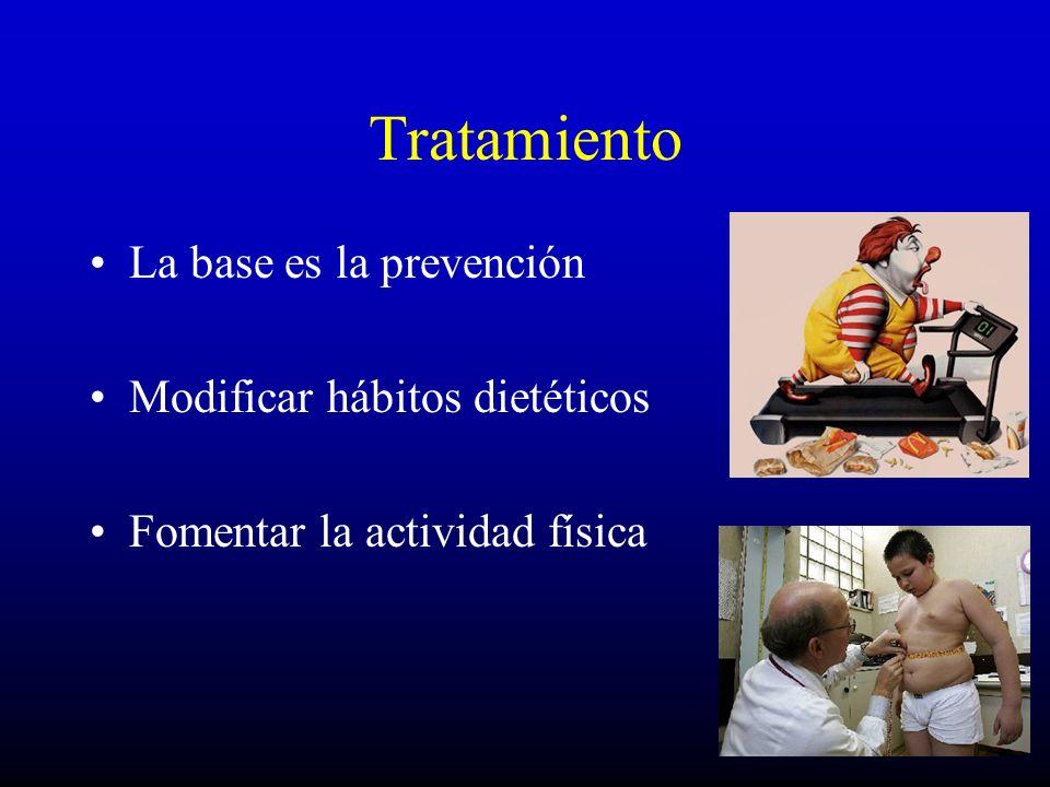 Tratamiento La base es la prevención Modificar hábitos dietéticos