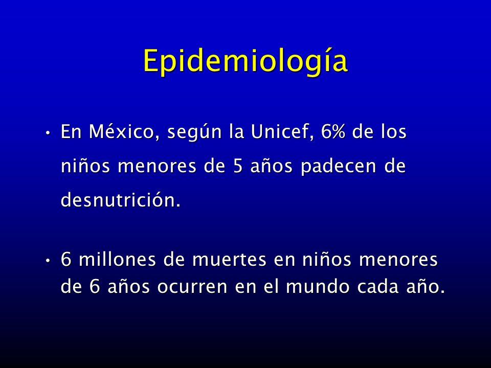 Epidemiología En México, según la Unicef, 6% de los niños menores de 5 años padecen de desnutrición.