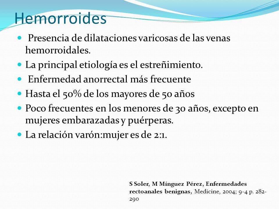 Hemorroides Presencia de dilataciones varicosas de las venas hemorroidales. La principal etiología es el estreñimiento.