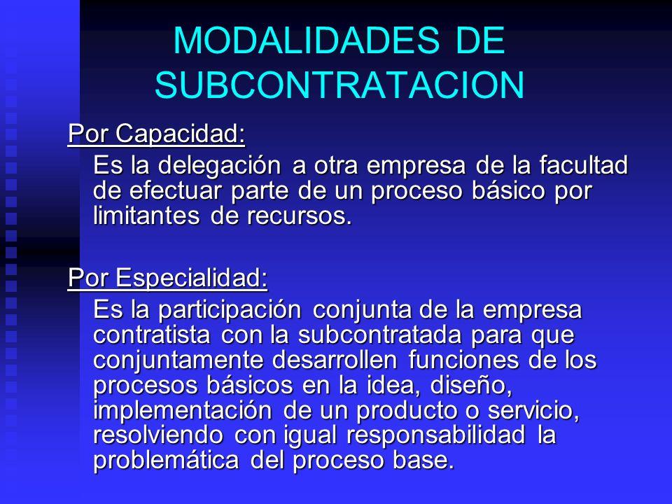 MODALIDADES DE SUBCONTRATACION