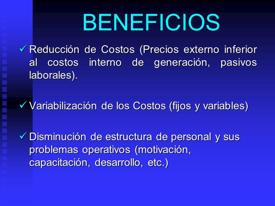 BENEFICIOS Reducción de Costos (Precios externo inferior al costos interno de generación, pasivos laborales).