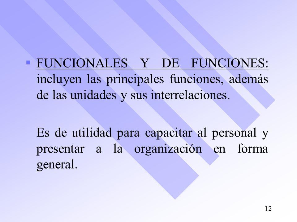 FUNCIONALES Y DE FUNCIONES: incluyen las principales funciones, además de las unidades y sus interrelaciones.