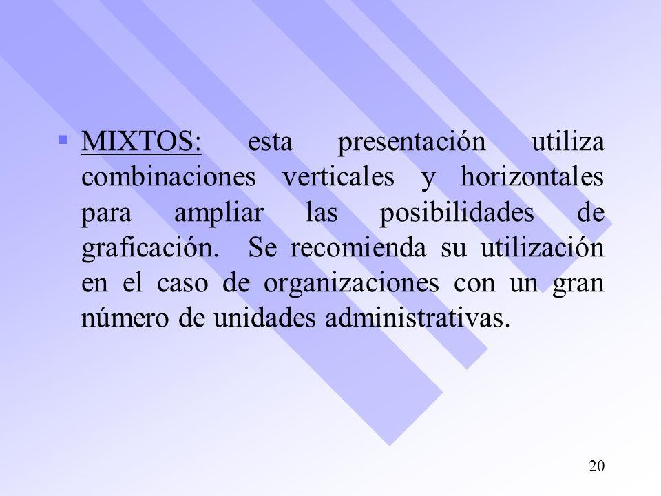 MIXTOS: esta presentación utiliza combinaciones verticales y horizontales para ampliar las posibilidades de graficación.