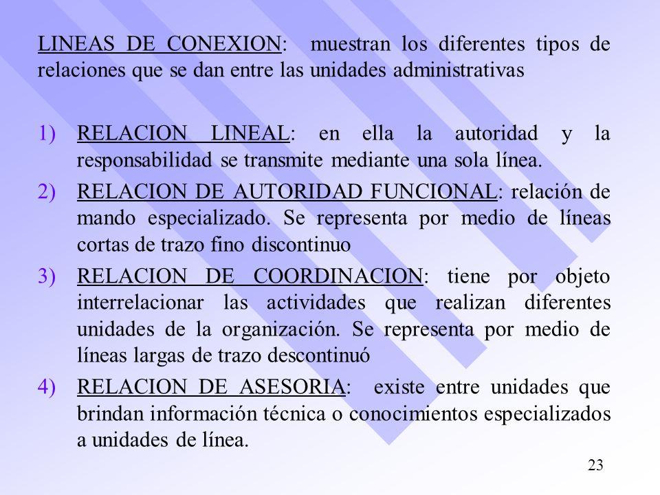 LINEAS DE CONEXION: muestran los diferentes tipos de relaciones que se dan entre las unidades administrativas