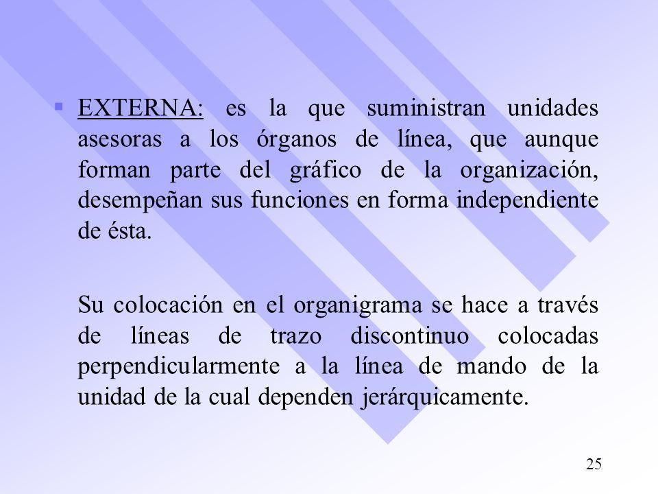 EXTERNA: es la que suministran unidades asesoras a los órganos de línea, que aunque forman parte del gráfico de la organización, desempeñan sus funciones en forma independiente de ésta.