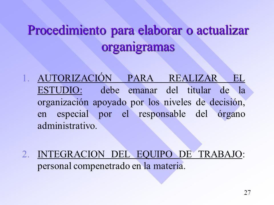 Procedimiento para elaborar o actualizar organigramas
