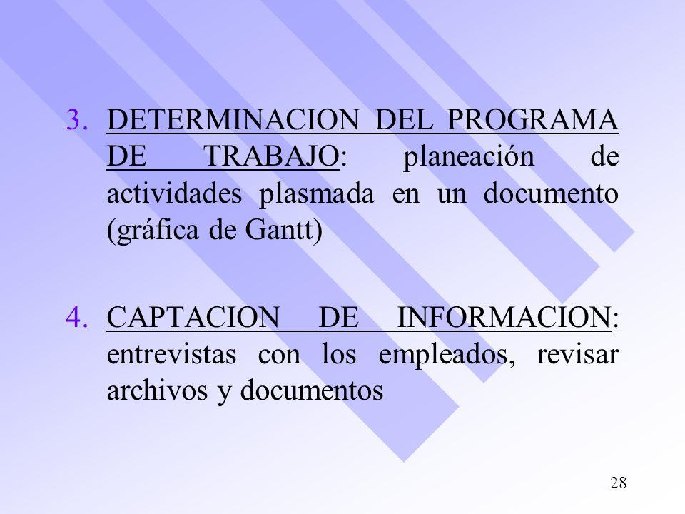 DETERMINACION DEL PROGRAMA DE TRABAJO: planeación de actividades plasmada en un documento (gráfica de Gantt)