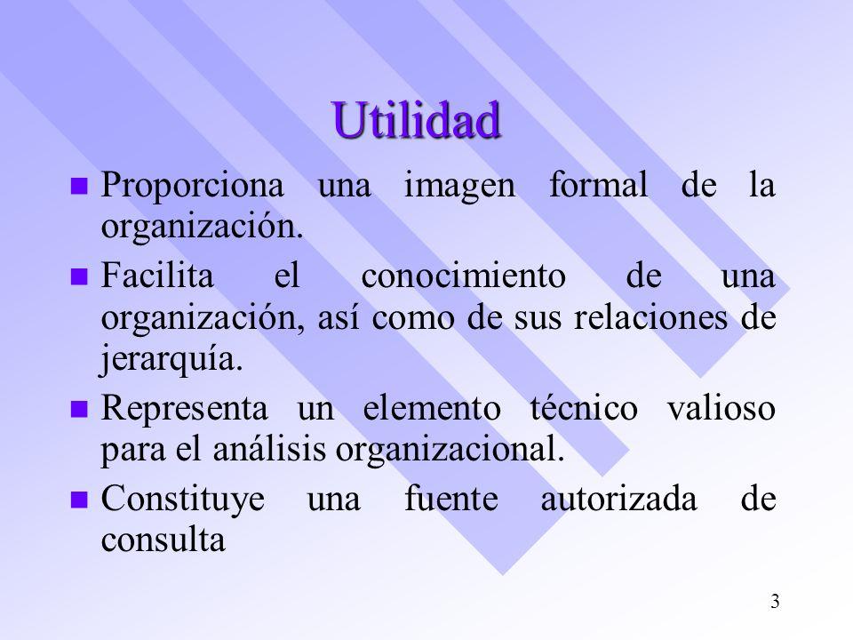 Utilidad Proporciona una imagen formal de la organización.