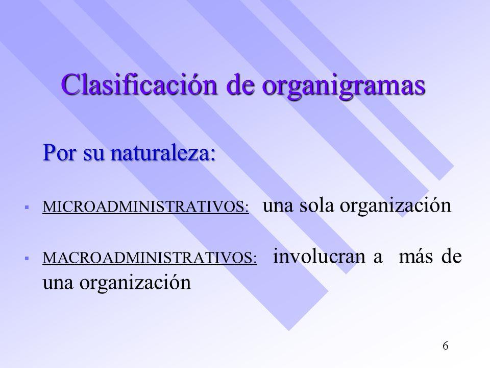 Clasificación de organigramas