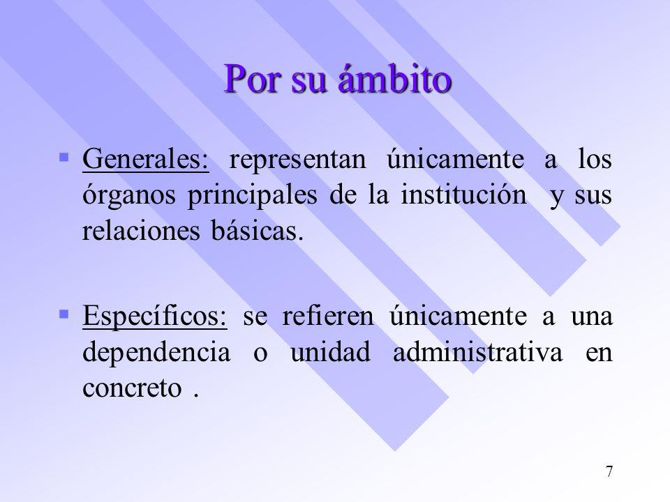 Por su ámbito Generales: representan únicamente a los órganos principales de la institución y sus relaciones básicas.