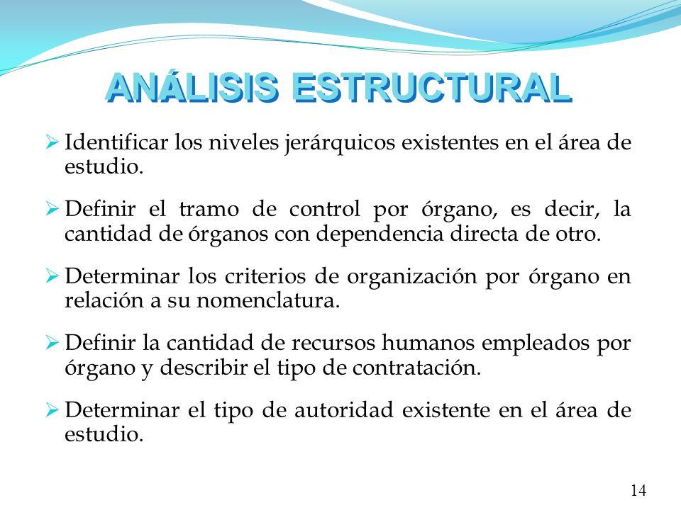 ANÁLISIS ESTRUCTURAL Identificar los niveles jerárquicos existentes en el área de estudio.
