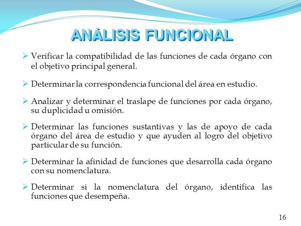 ANÁLISIS FUNCIONAL Verificar la compatibilidad de las funciones de cada órgano con el objetivo principal general.