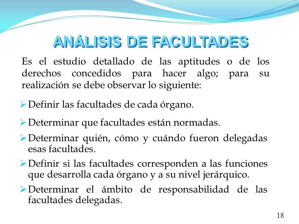 ANÁLISIS DE FACULTADES