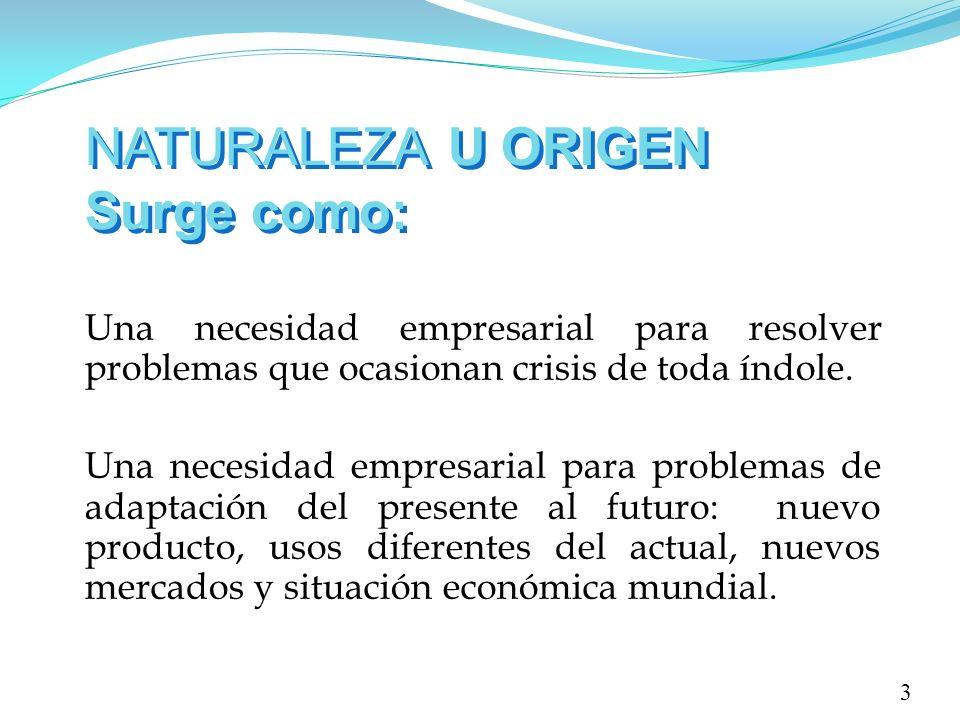 NATURALEZA U ORIGEN Surge como: