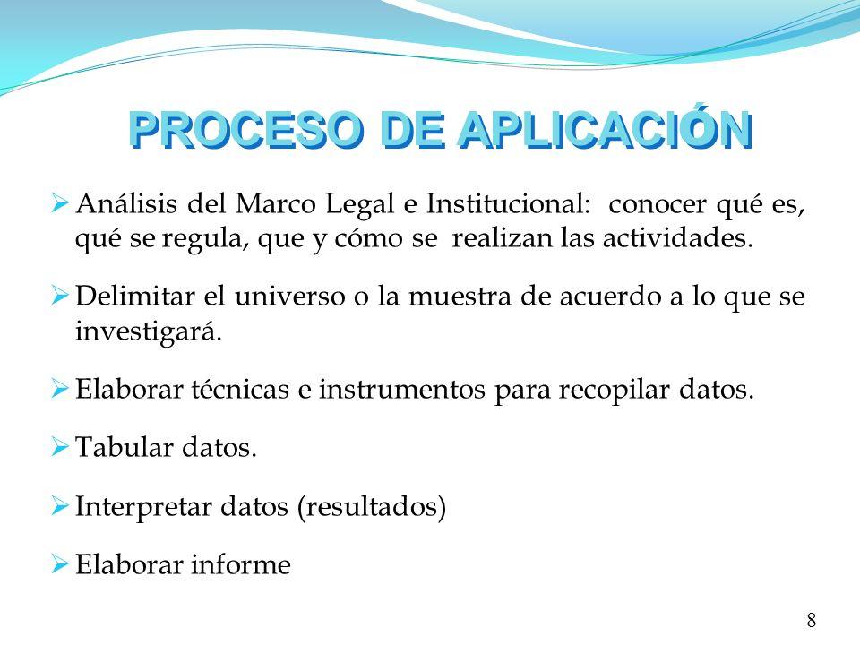 PROCESO DE APLICACIÓN Análisis del Marco Legal e Institucional: conocer qué es, qué se regula, que y cómo se realizan las actividades.