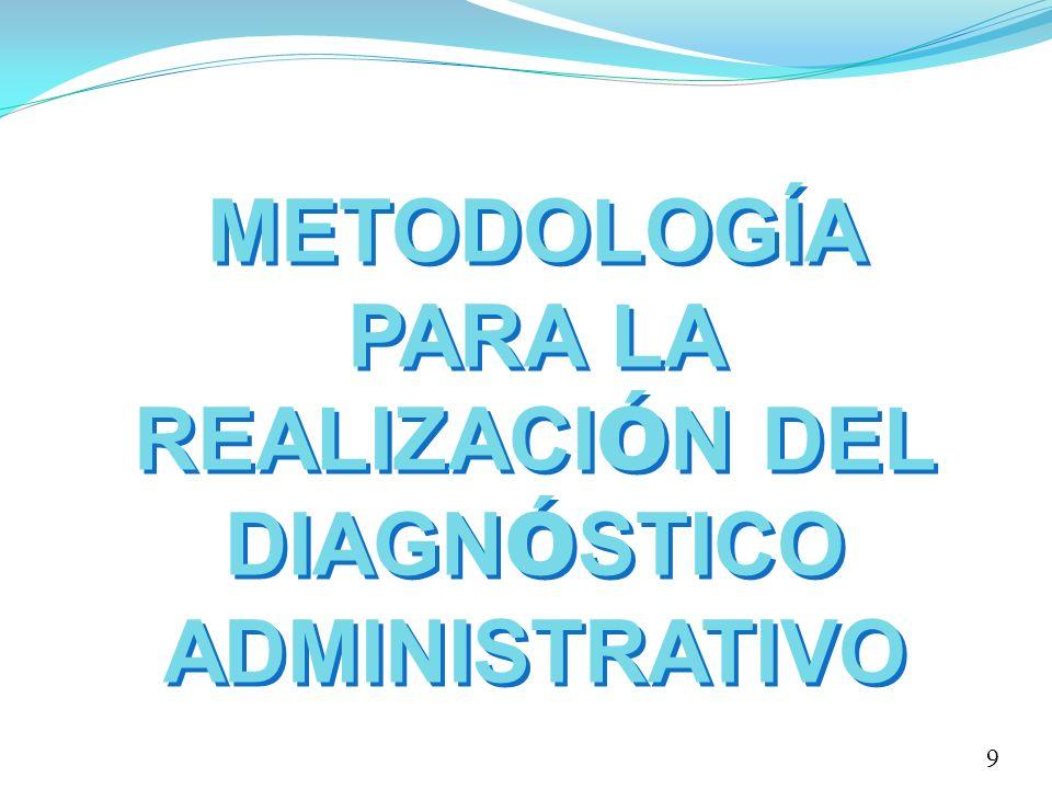 METODOLOGÍA PARA LA REALIZACIÓN DEL DIAGNÓSTICO ADMINISTRATIVO