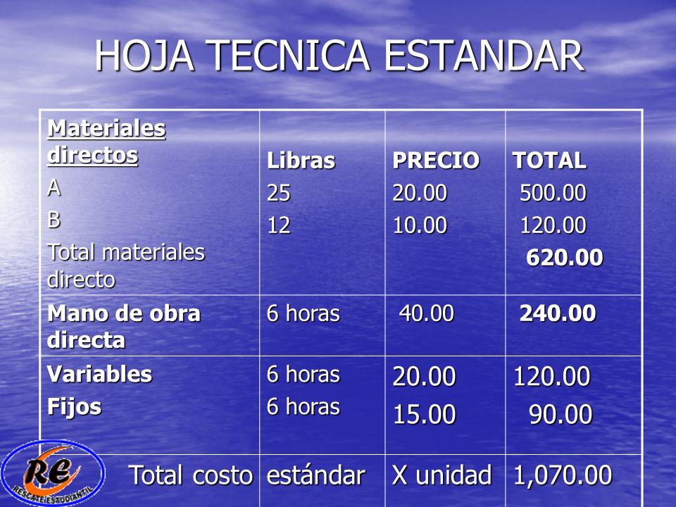 HOJA TECNICA ESTANDAR 15.00 90.00 Total costo estándar X unidad